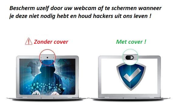 Webcam bescherming